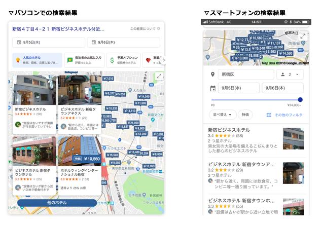 ビジネスホテルのGoogle検索結果(パソコン/スマホ)
