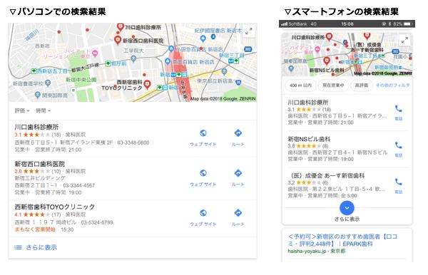 「新宿 歯医者」Google検索結果(パソコン/スマートフォン)
