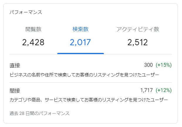 パフォーマンスデータ_検索数